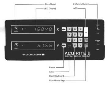 ACU-RITE II (2) DRO repairs